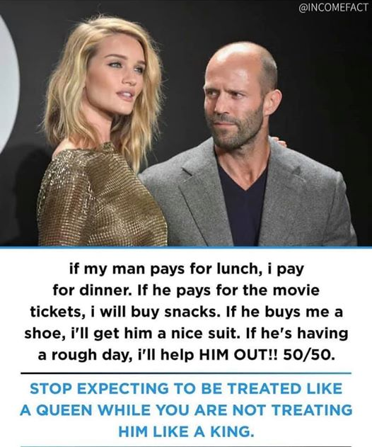 who pays for the date